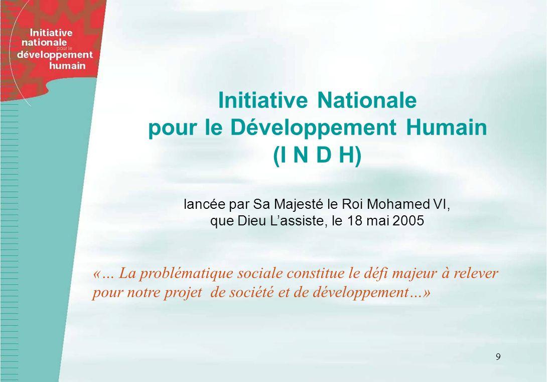 pour le Développement Humain