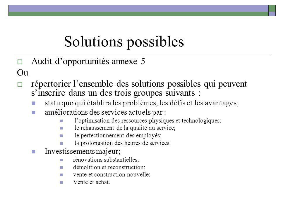Solutions possibles Audit d'opportunités annexe 5 Ou
