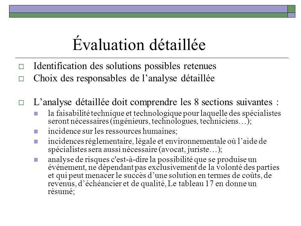Évaluation détaillée Identification des solutions possibles retenues