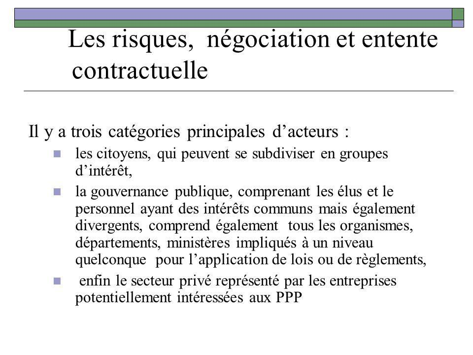 Les risques, négociation et entente contractuelle