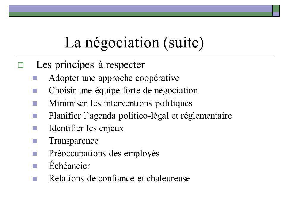 La négociation (suite)