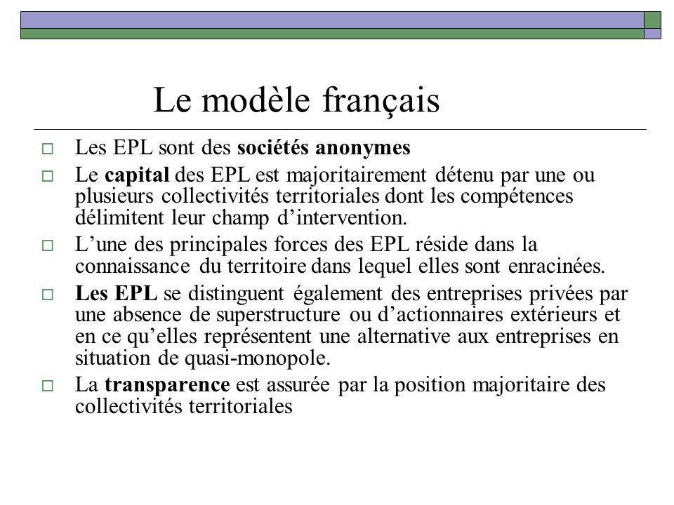 Le modèle français Les EPL sont des sociétés anonymes