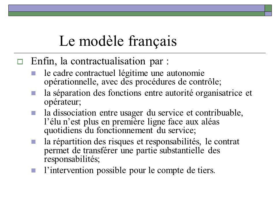 Le modèle français Enfin, la contractualisation par :
