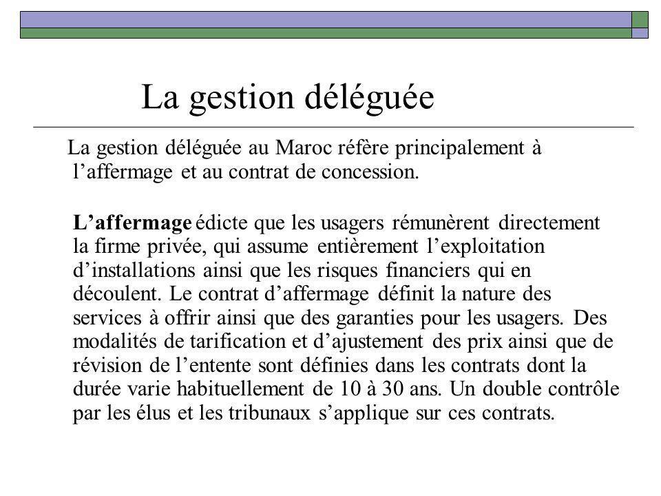 La gestion déléguée La gestion déléguée au Maroc réfère principalement à l'affermage et au contrat de concession.