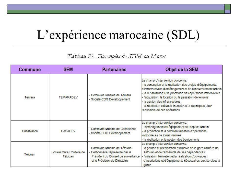 L'expérience marocaine (SDL)