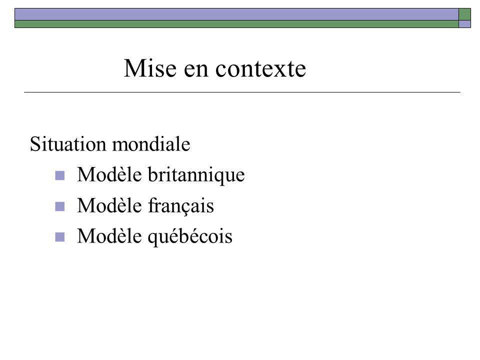 Mise en contexte Situation mondiale Modèle britannique Modèle français