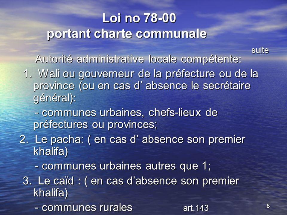 Loi no 78-00 portant charte communale suite
