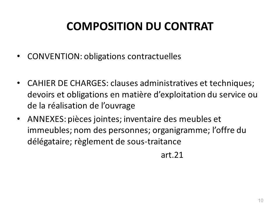 COMPOSITION DU CONTRAT