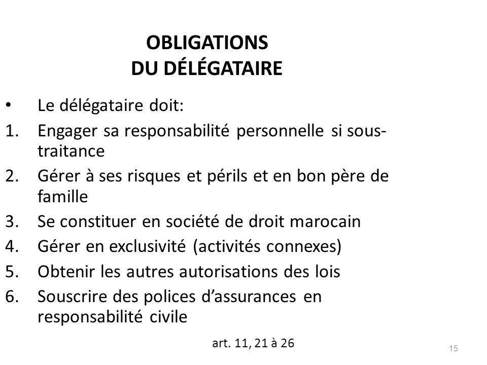 OBLIGATIONS DU DÉLÉGATAIRE