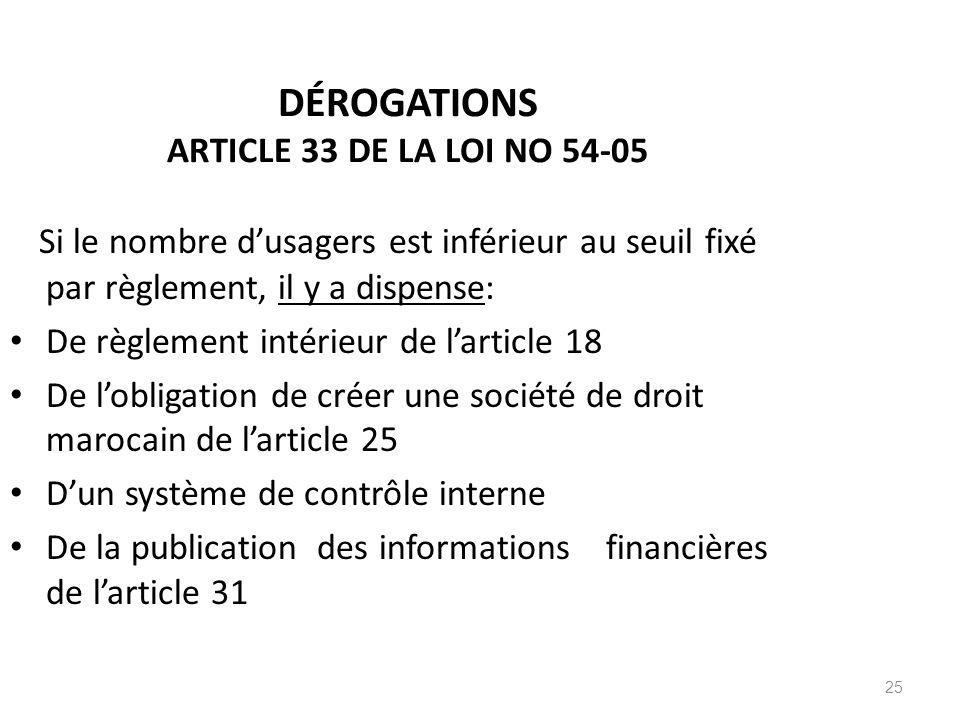 DÉROGATIONS ARTICLE 33 DE LA LOI NO 54-05