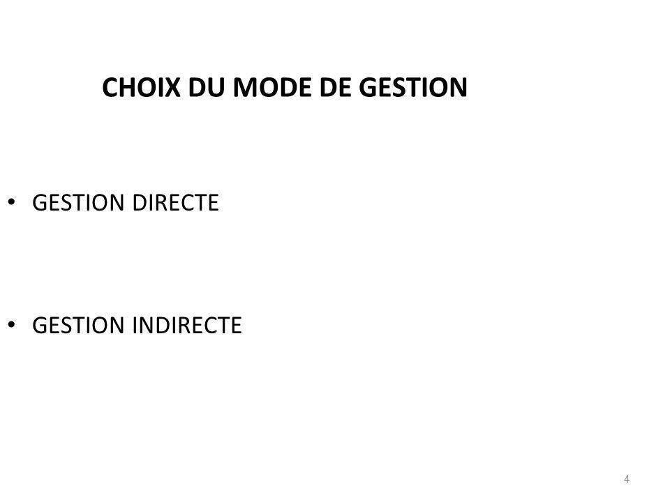 CHOIX DU MODE DE GESTION