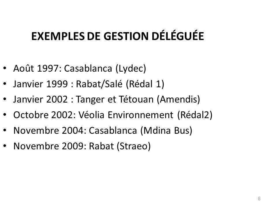 EXEMPLES DE GESTION DÉLÉGUÉE
