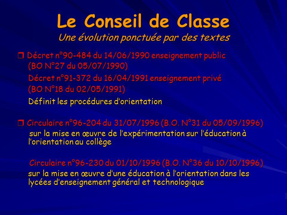 Le Conseil de Classe Une évolution ponctuée par des textes