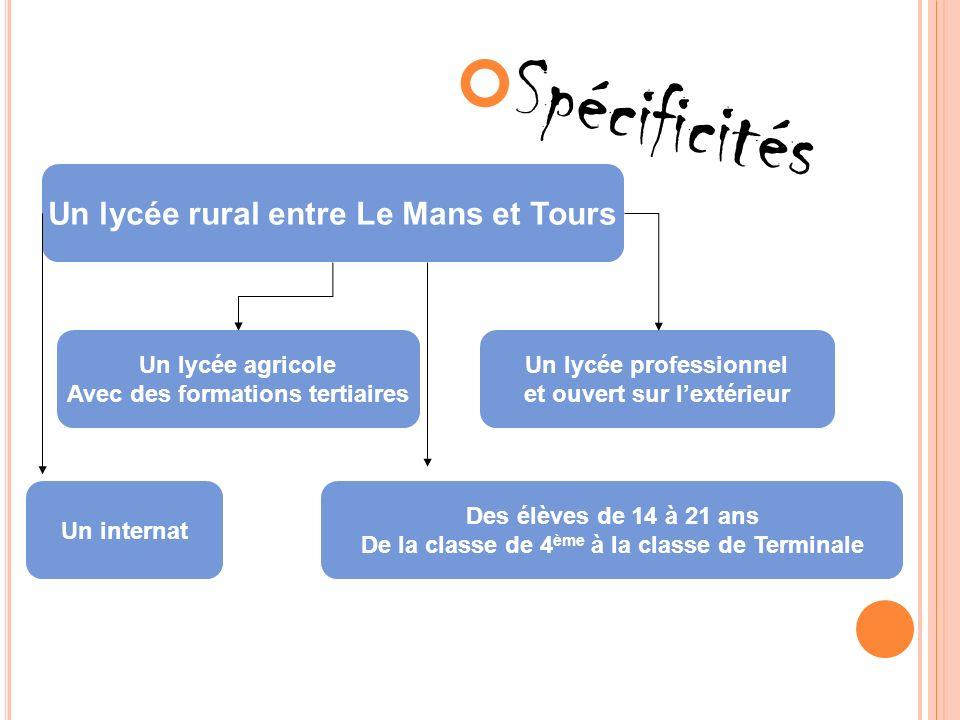 Spécificités Un lycée rural entre Le Mans et Tours Un lycée agricole