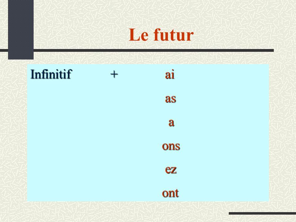 Le futur Infinitif + ai as a ons ez ont