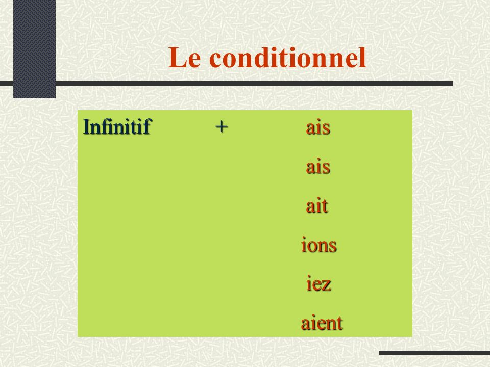 Le conditionnel Infinitif + ais ais ait ions iez aient