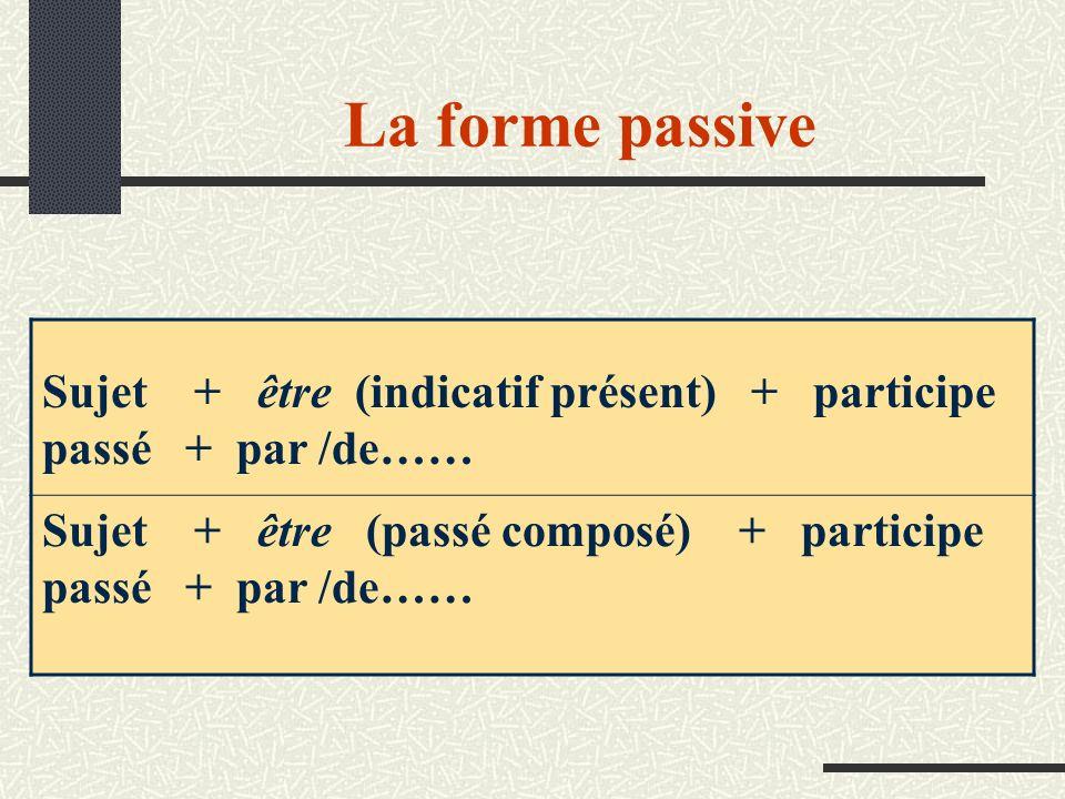 La forme passive Sujet + être (indicatif présent) + participe passé + par /de……