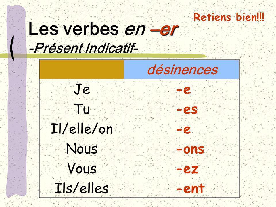 Les verbes en –er -Présent Indicatif- désinences Je Tu Il/elle/on Nous