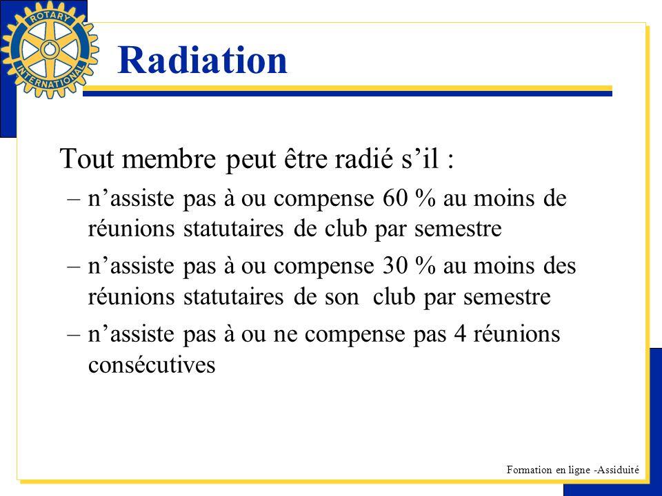 Radiation Tout membre peut être radié s'il :
