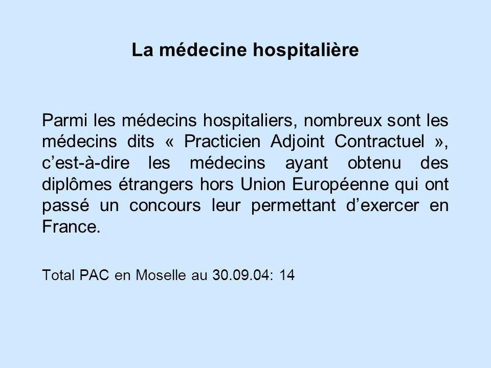 La médecine hospitalière