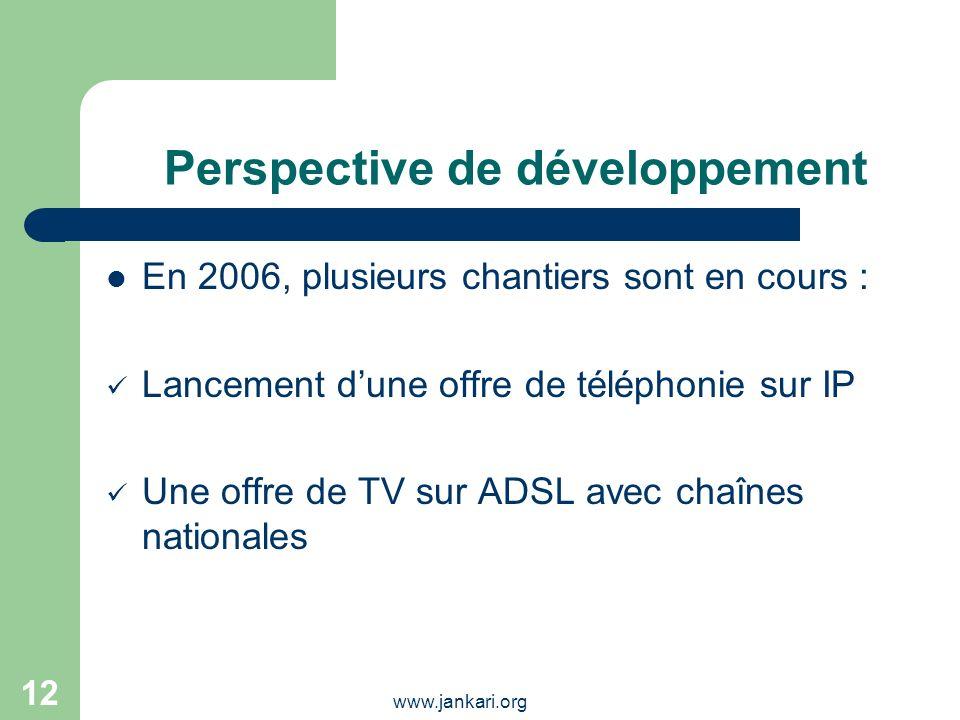 Perspective de développement