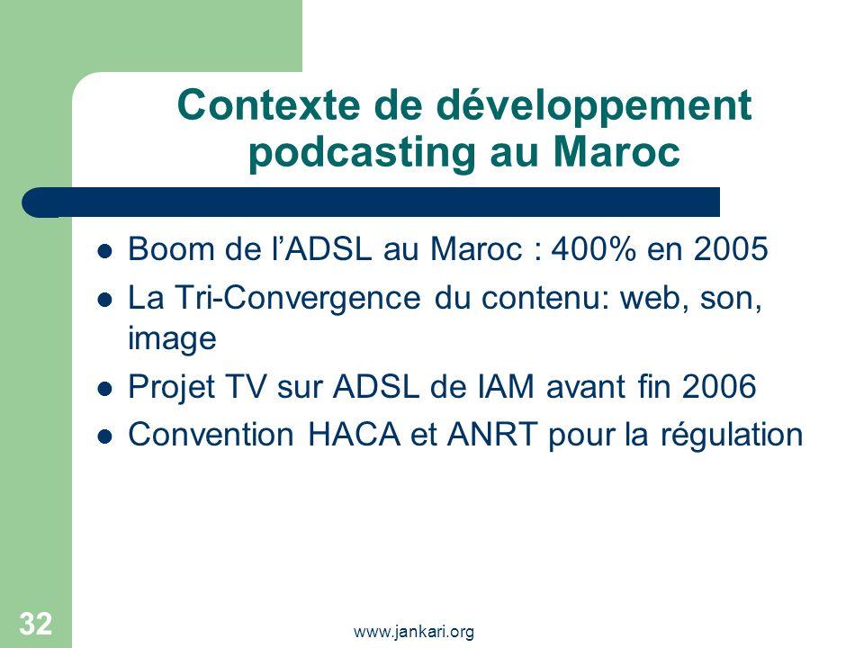 Contexte de développement podcasting au Maroc