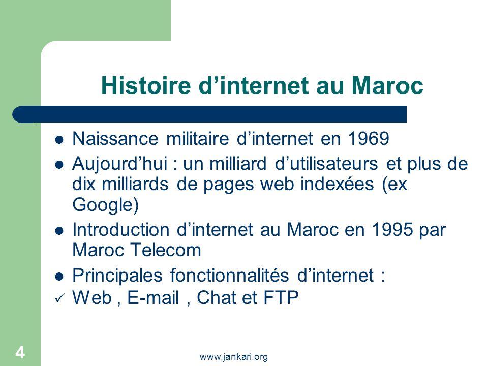 Histoire d'internet au Maroc