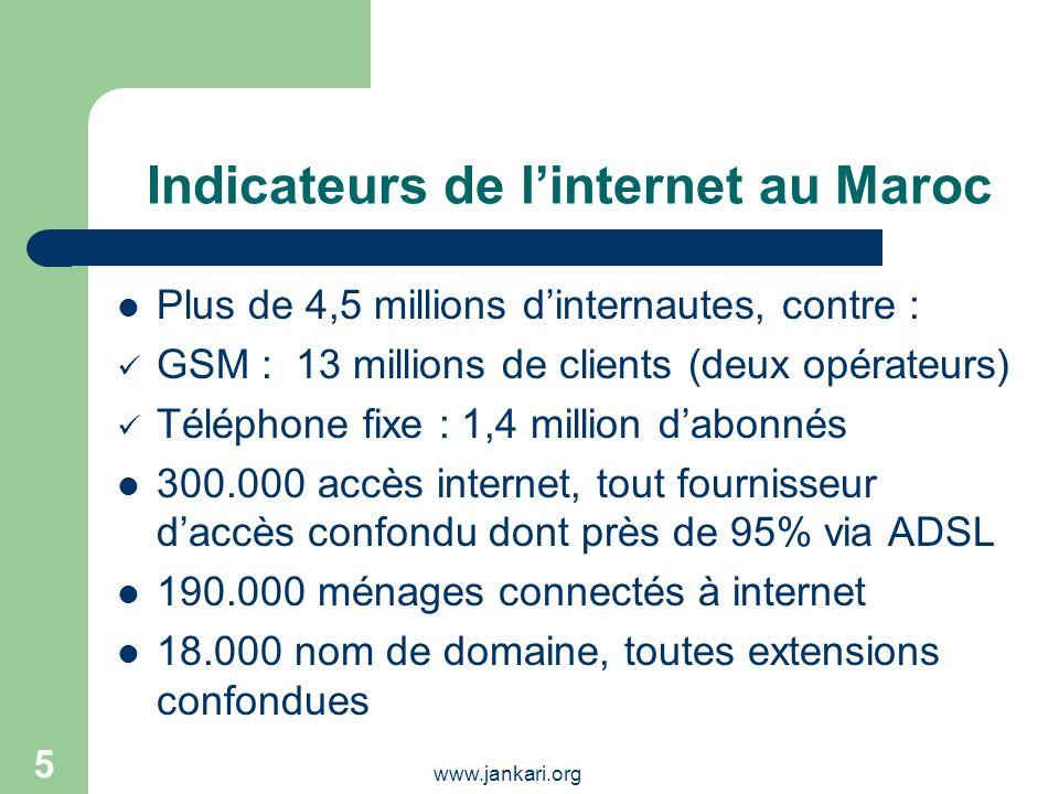Indicateurs de l'internet au Maroc