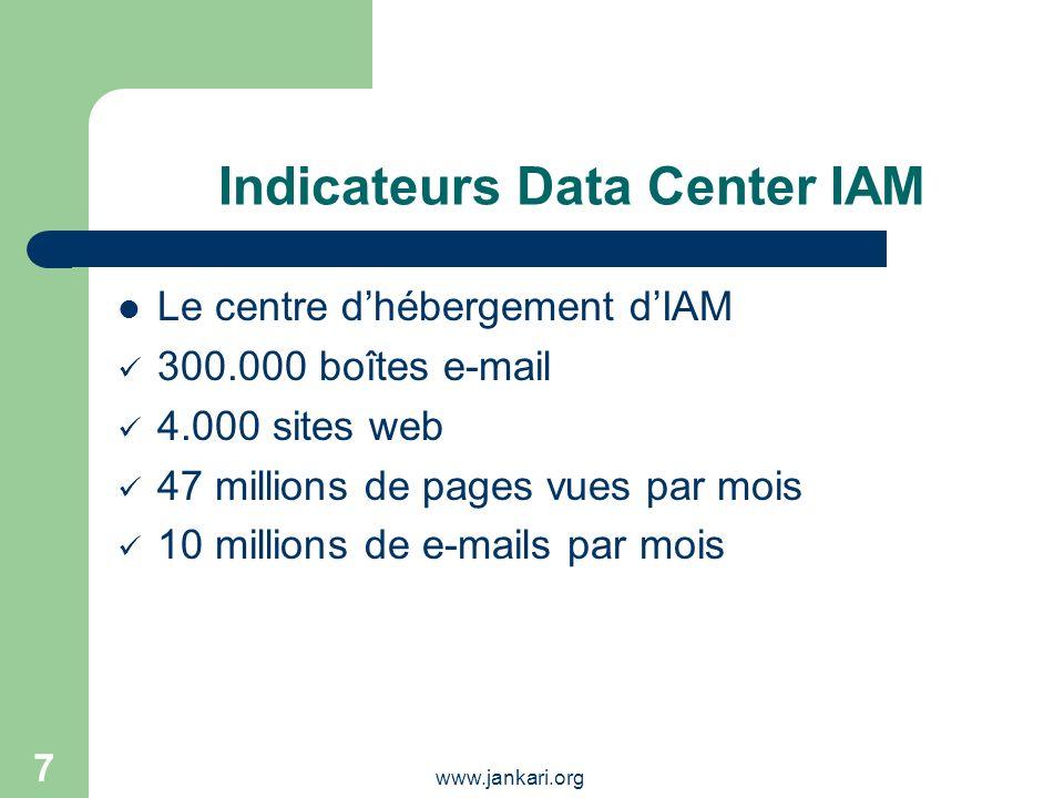 Indicateurs Data Center IAM