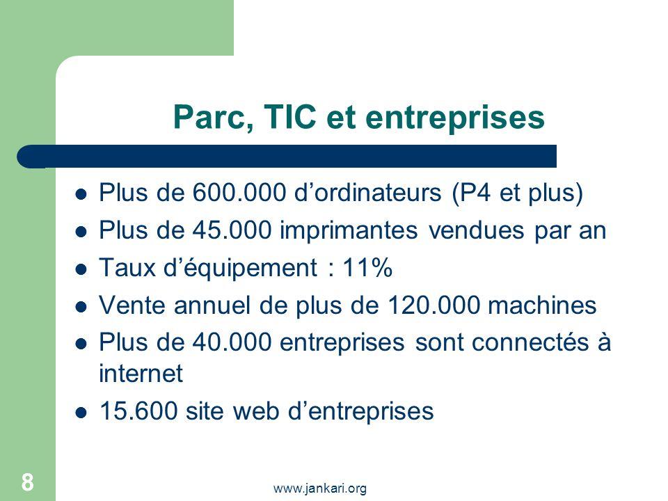 Parc, TIC et entreprises