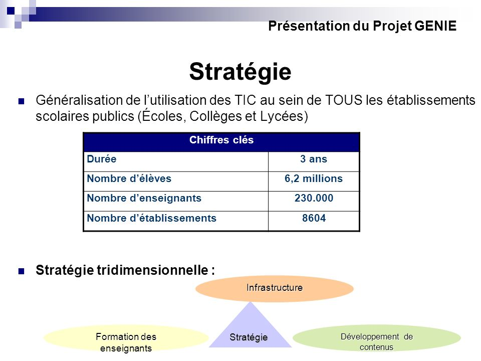 Stratégie Présentation du Projet GENIE
