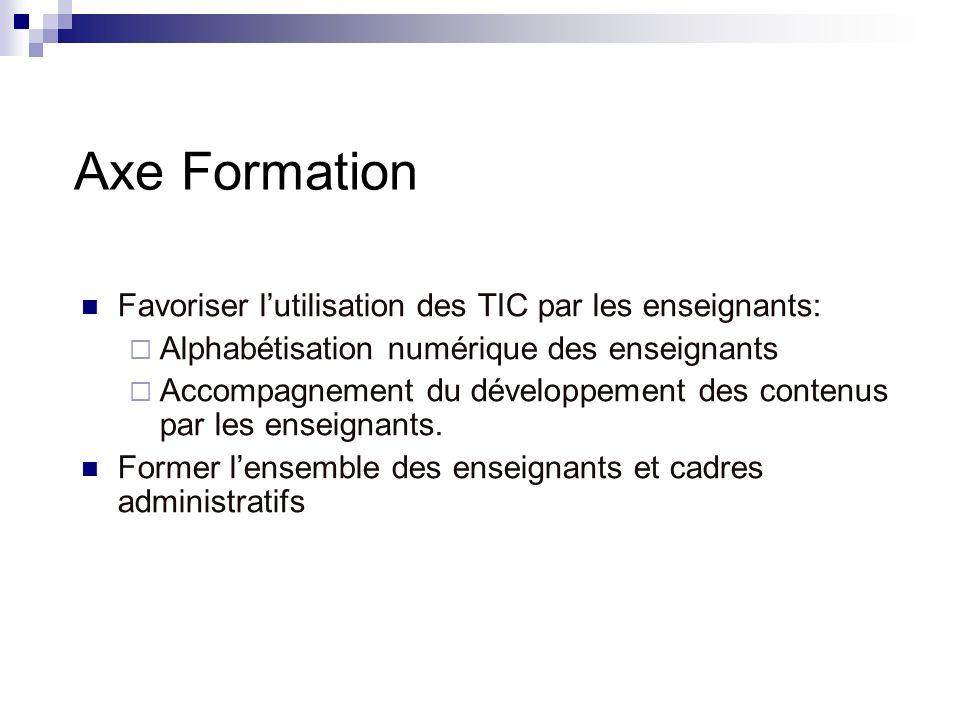 Axe Formation Favoriser l'utilisation des TIC par les enseignants:
