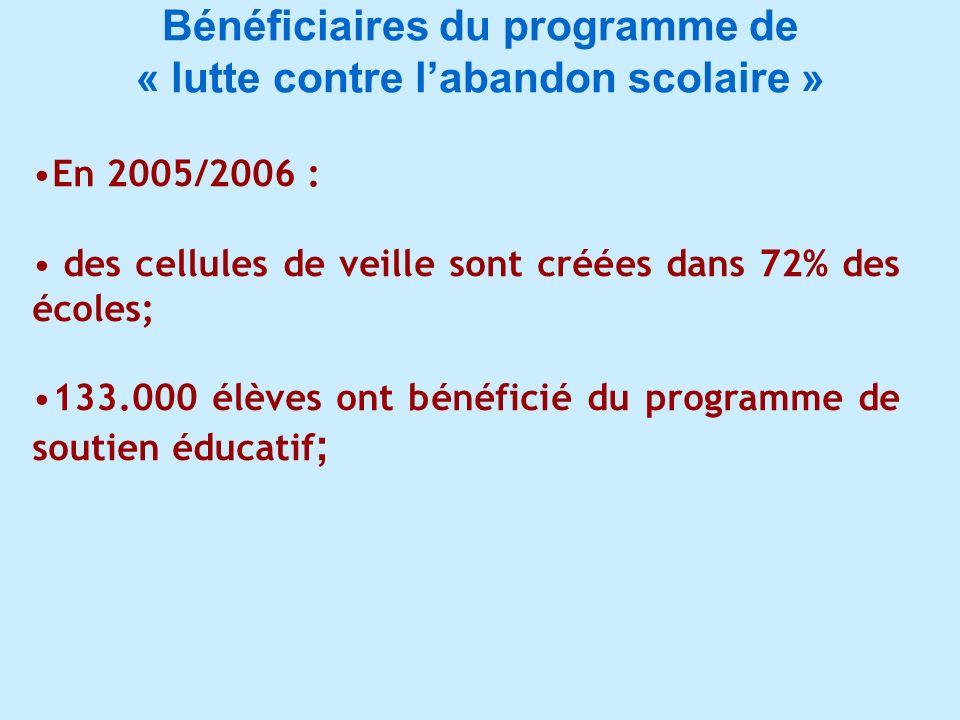 Bénéficiaires du programme de « lutte contre l'abandon scolaire »