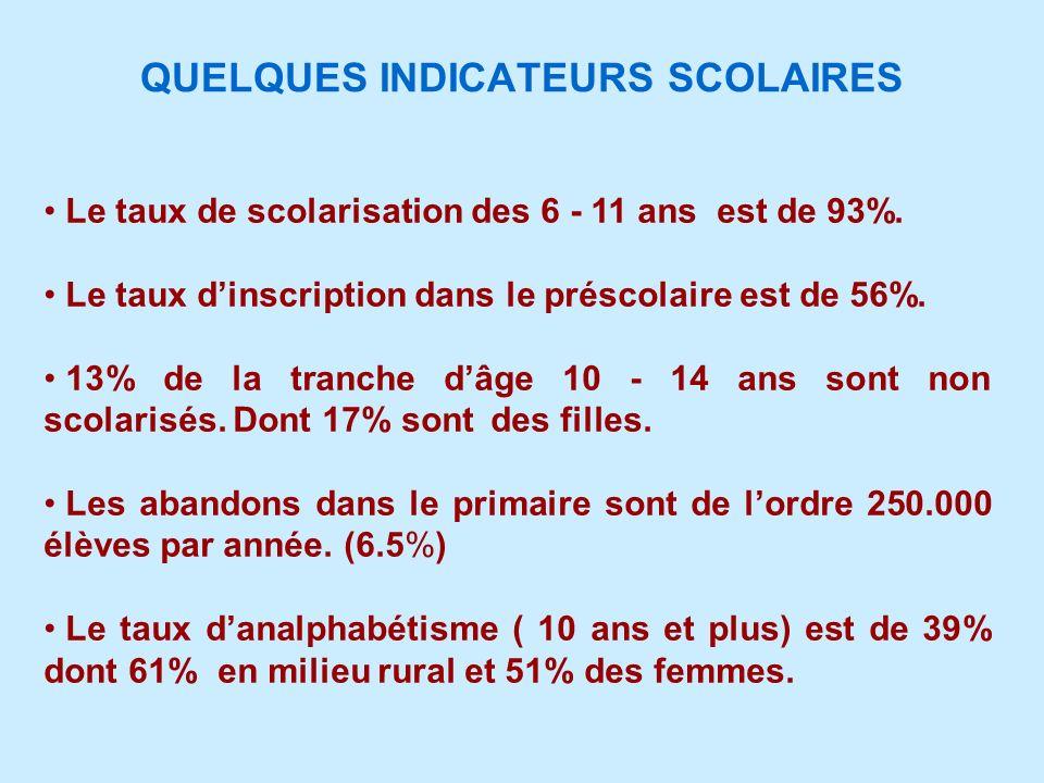 QUELQUES INDICATEURS SCOLAIRES