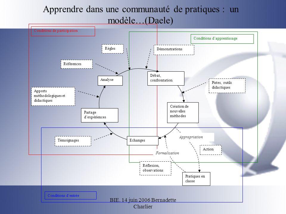 Apprendre dans une communauté de pratiques : un modèle…(Daele)