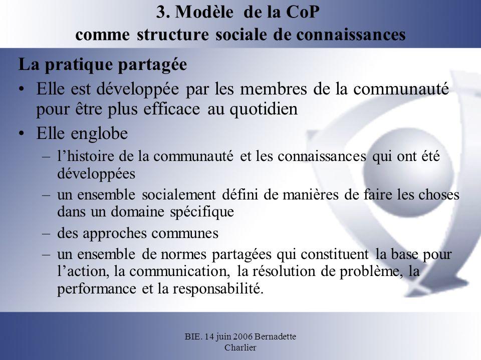 3. Modèle de la CoP comme structure sociale de connaissances