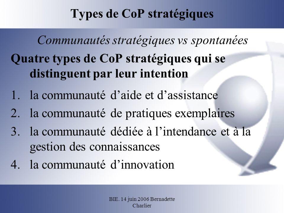 Types de CoP stratégiques
