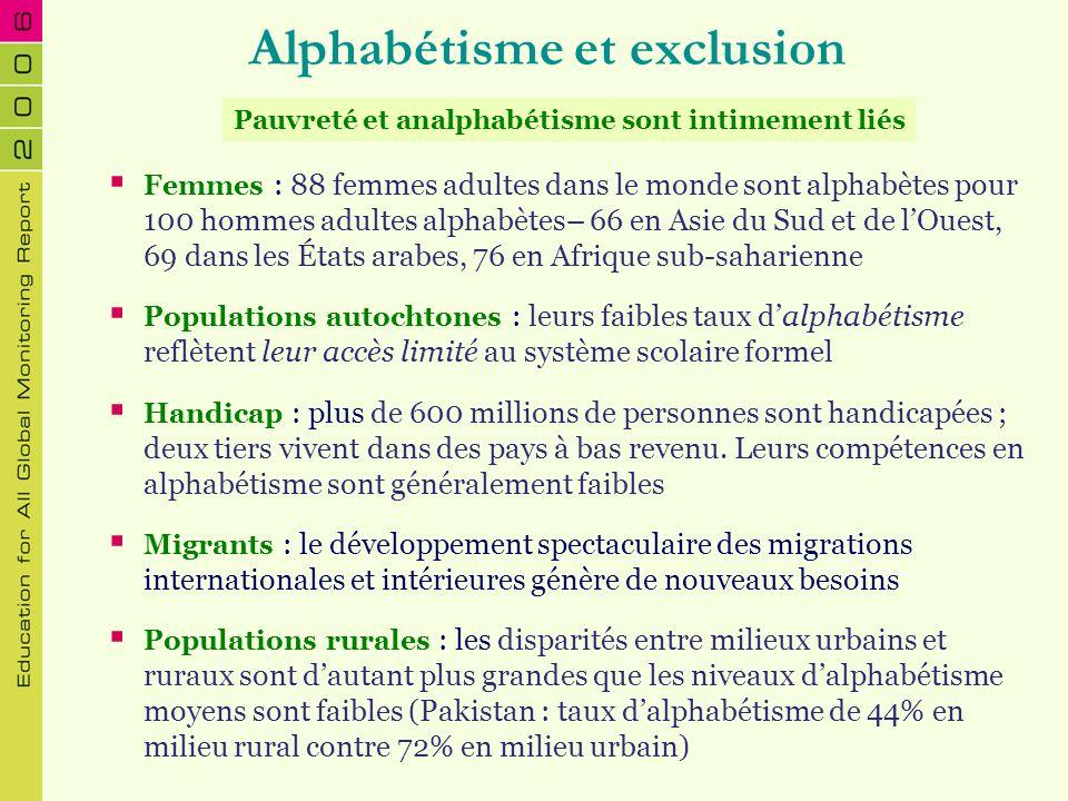 Alphabétisme et exclusion