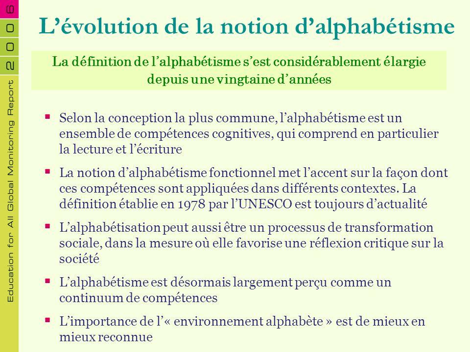 L'évolution de la notion d'alphabétisme