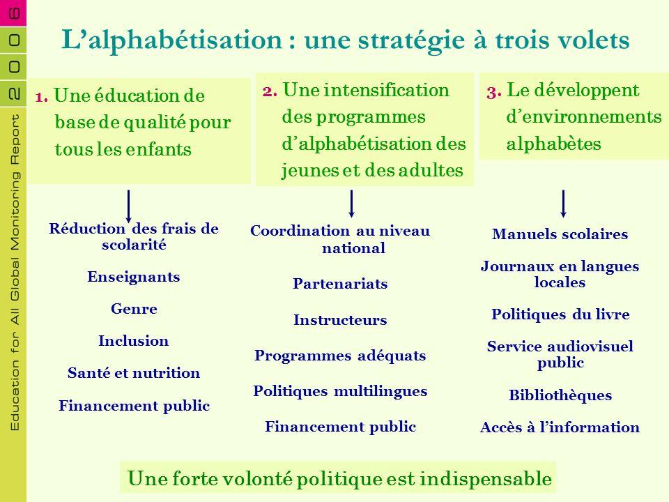 L'alphabétisation : une stratégie à trois volets