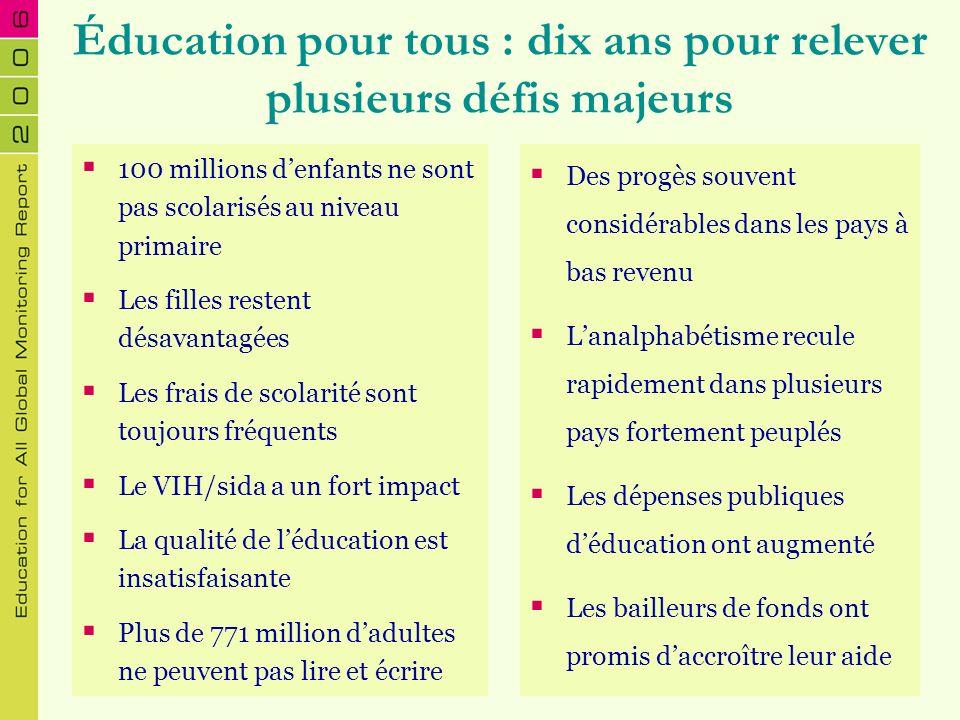 Éducation pour tous : dix ans pour relever plusieurs défis majeurs