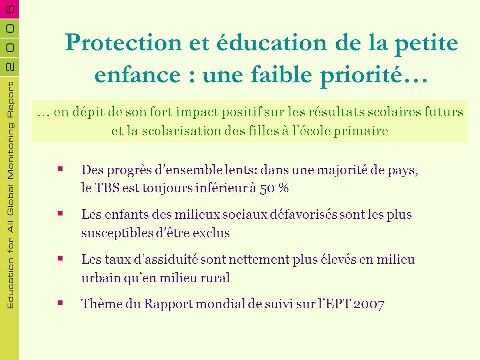 Protection et éducation de la petite enfance : une faible priorité…