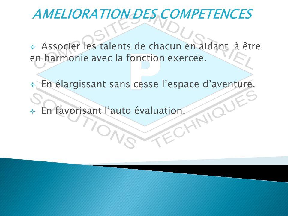 AMELIORATION DES COMPETENCES