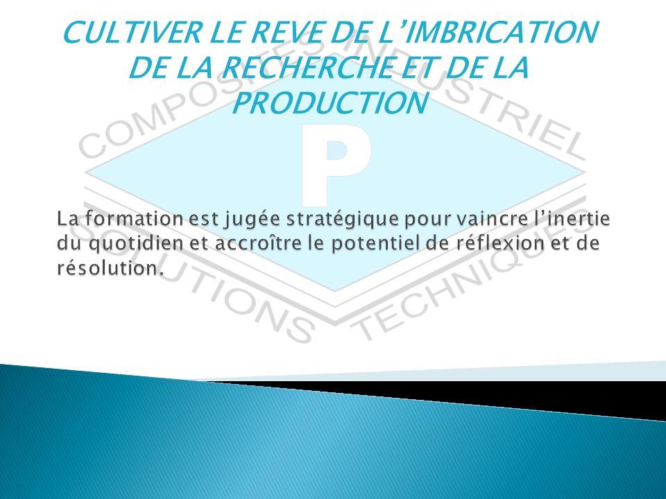 CULTIVER LE REVE DE L'IMBRICATION DE LA RECHERCHE ET DE LA PRODUCTION