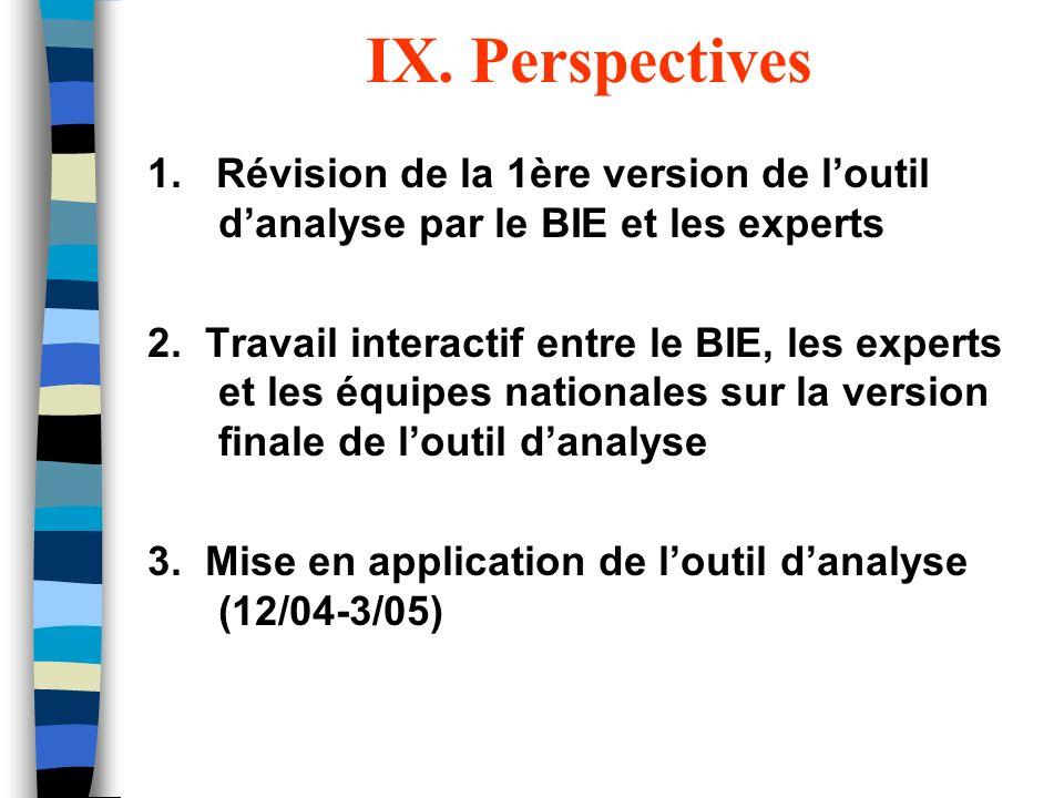 IX. Perspectives 1. Révision de la 1ère version de l'outil d'analyse par le BIE et les experts.