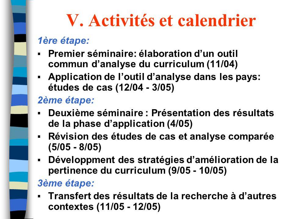 V. Activités et calendrier
