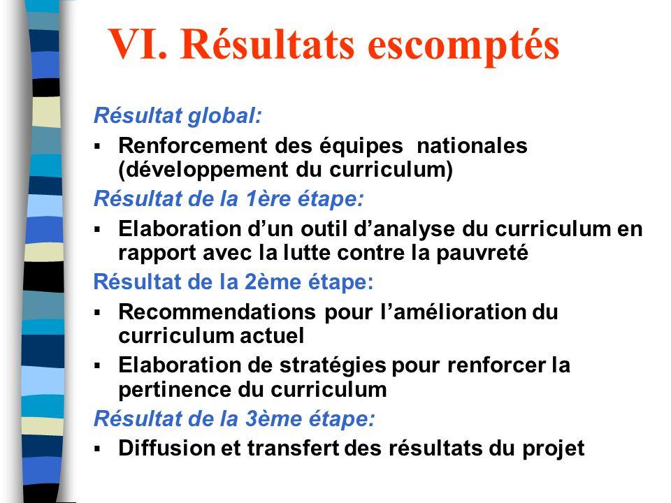 VI. Résultats escomptés