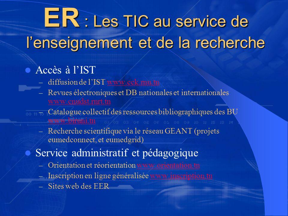 ER : Les TIC au service de l'enseignement et de la recherche