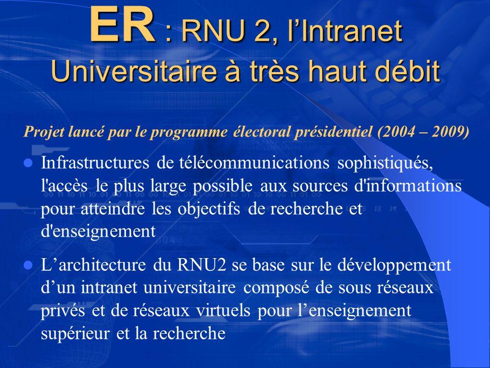 ER : RNU 2, l'Intranet Universitaire à très haut débit
