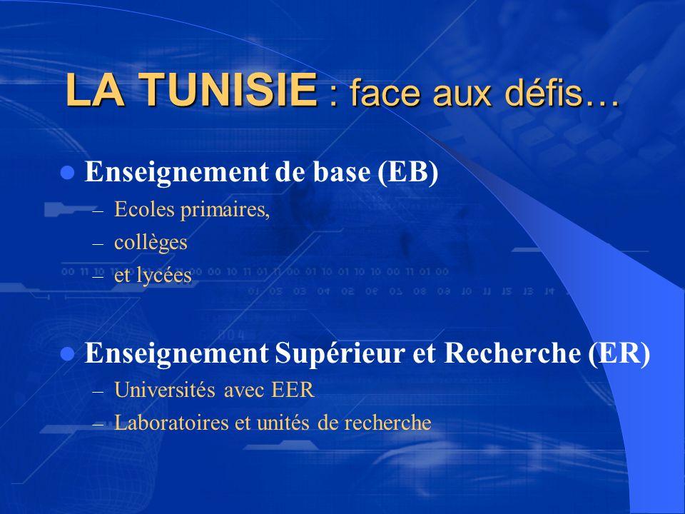 LA TUNISIE : face aux défis…